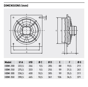250mm Plate Axial Fans - - HXM - 250 -Plate Mounted Axial Fans